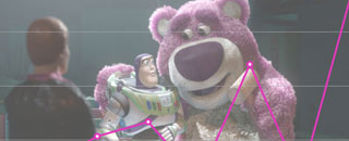 Graphing Our Emotions: Toy Story 3 Edition  Graphing Our Emotions: Toy Story 3 Edition